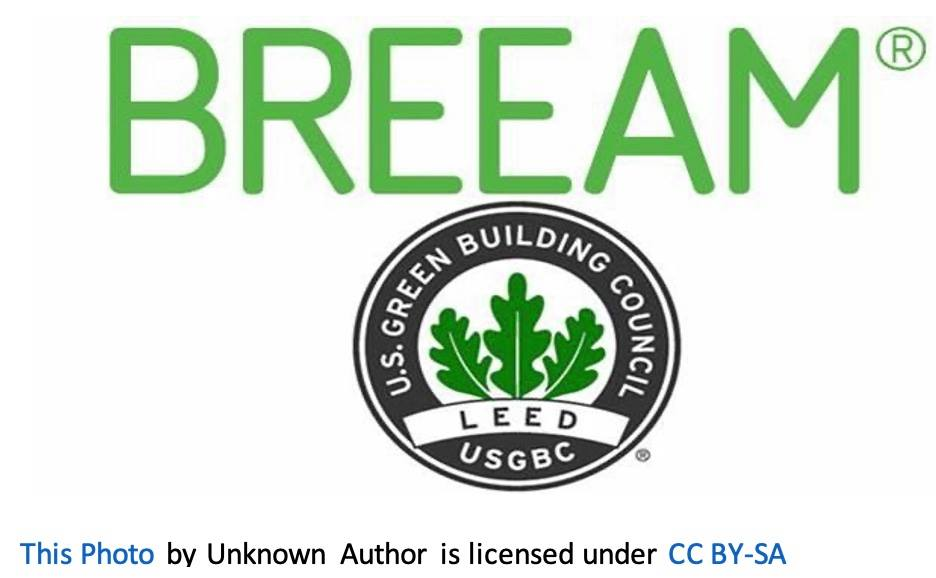 Сертифициране на сгради